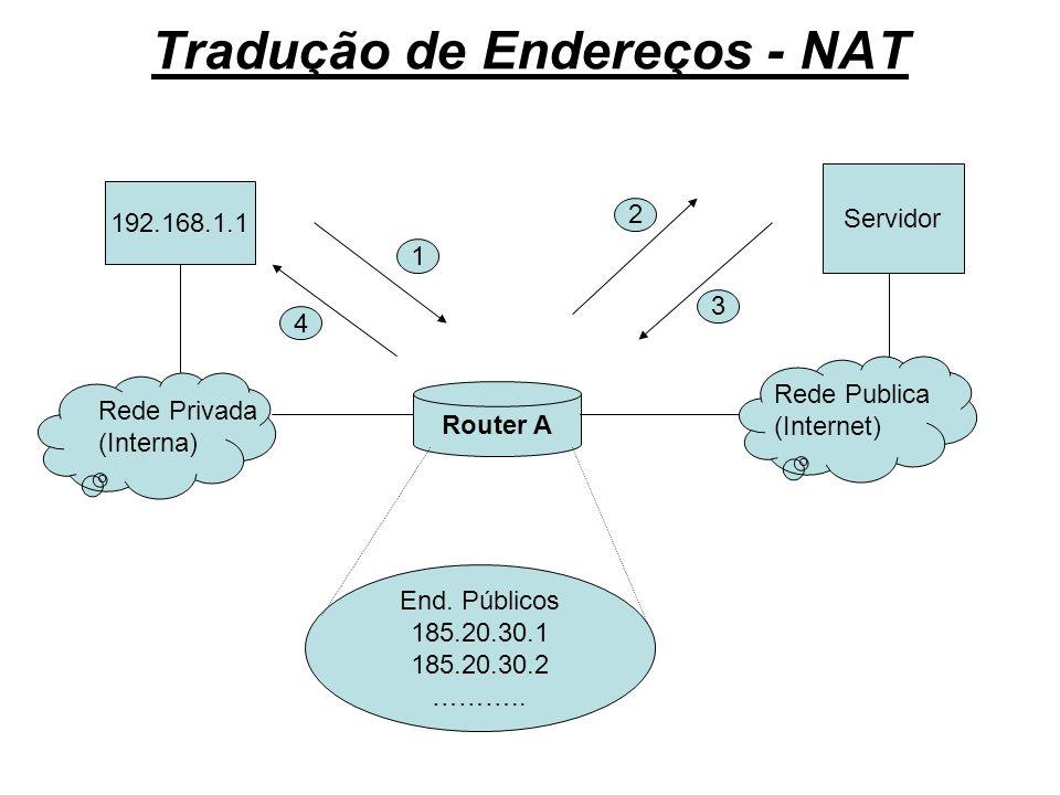 Tradução de Endereços - NAT Router A 192.168.1.1 Servidor End. Públicos 185.20.30.1 185.20.30.2 ……….. Rede Privada (Interna) Rede Publica (Internet) 1