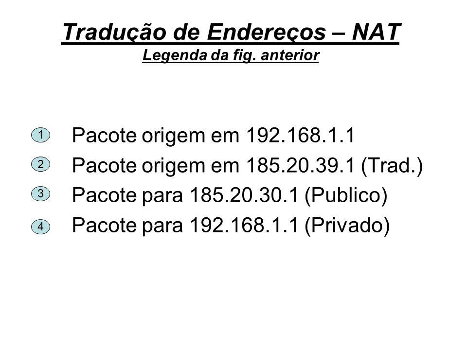 Tradução de Endereços – NAT Legenda da fig. anterior Pacote origem em 192.168.1.1 Pacote origem em 185.20.39.1 (Trad.) Pacote para 185.20.30.1 (Public