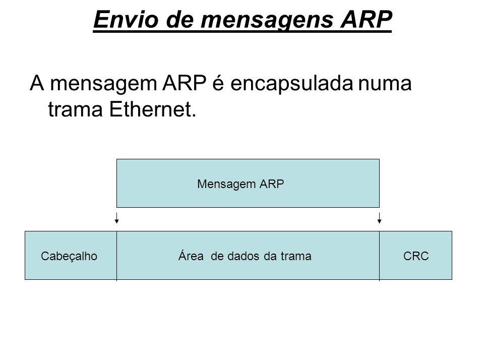 Envio de mensagens ARP A mensagem ARP é encapsulada numa trama Ethernet. CabeçalhoCRCÁrea de dados da trama Mensagem ARP