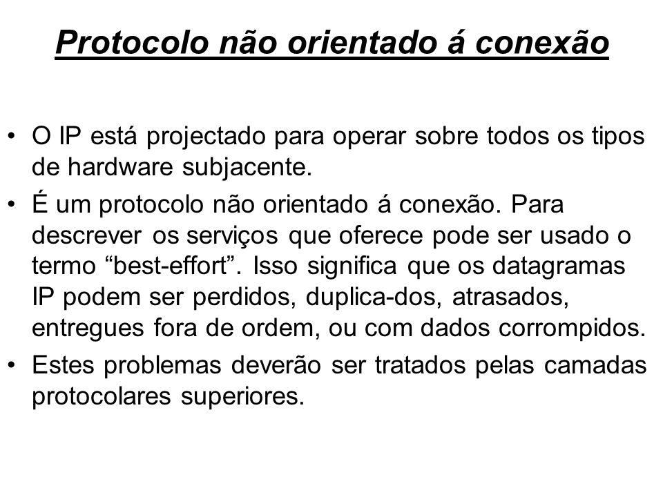 Protocolo não orientado á conexão O IP está projectado para operar sobre todos os tipos de hardware subjacente. É um protocolo não orientado á conexão