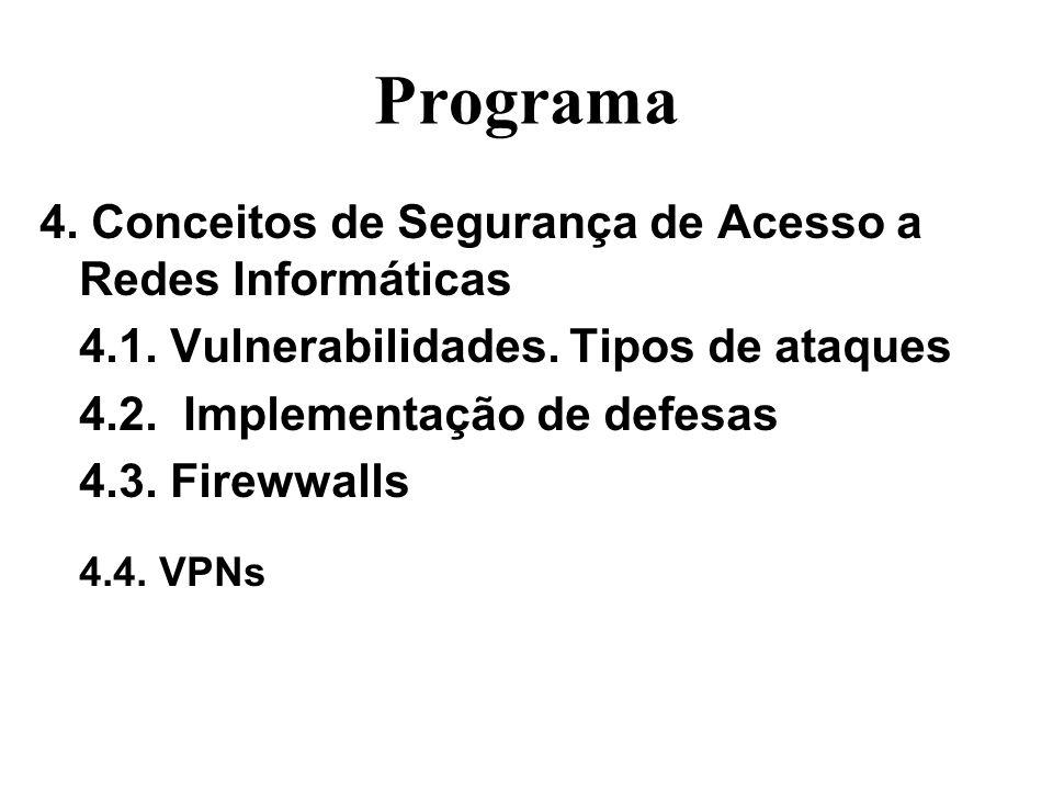 Programa 4. Conceitos de Segurança de Acesso a Redes Informáticas 4.1. Vulnerabilidades. Tipos de ataques 4.2. Implementação de defesas 4.3. Firewwall