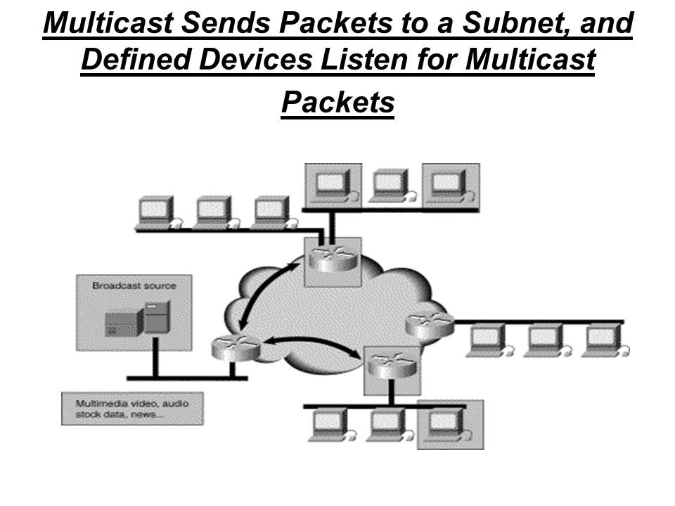 Multicast Sends Packets to a Subnet, and Defined Devices Listen for Multicast Packets