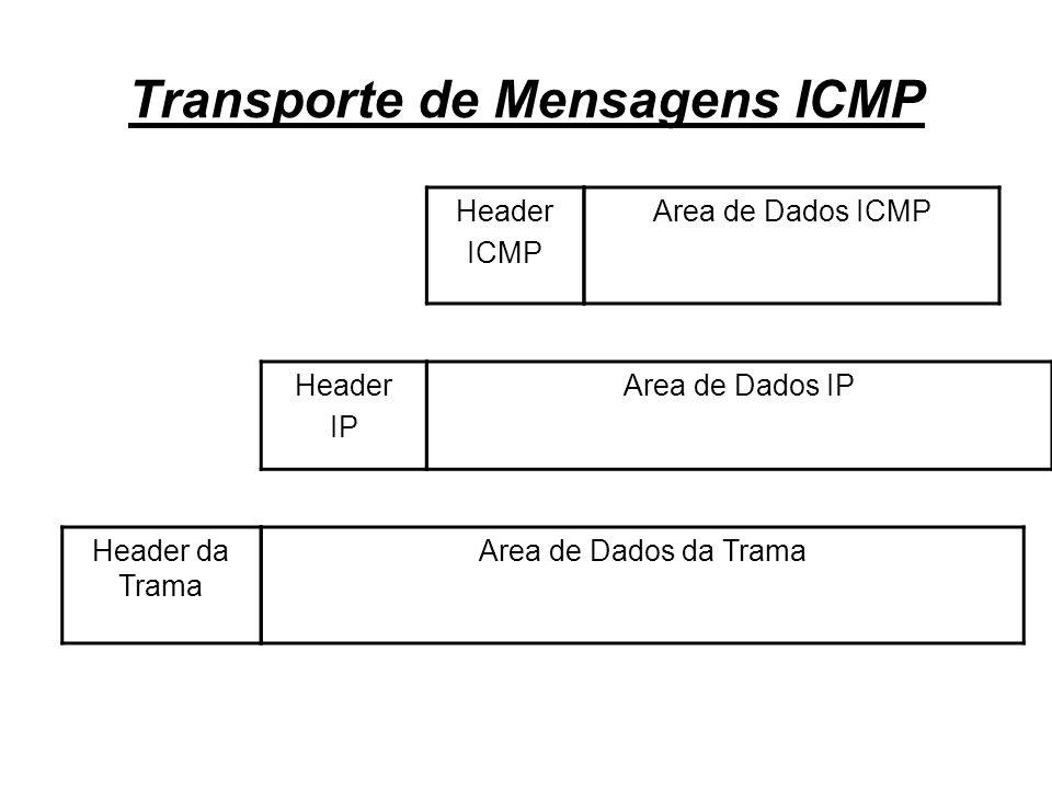 Transporte de Mensagens ICMP Header ICMP Area de Dados ICMP Header IP Area de Dados IP Area de Dados da TramaHeader da Trama