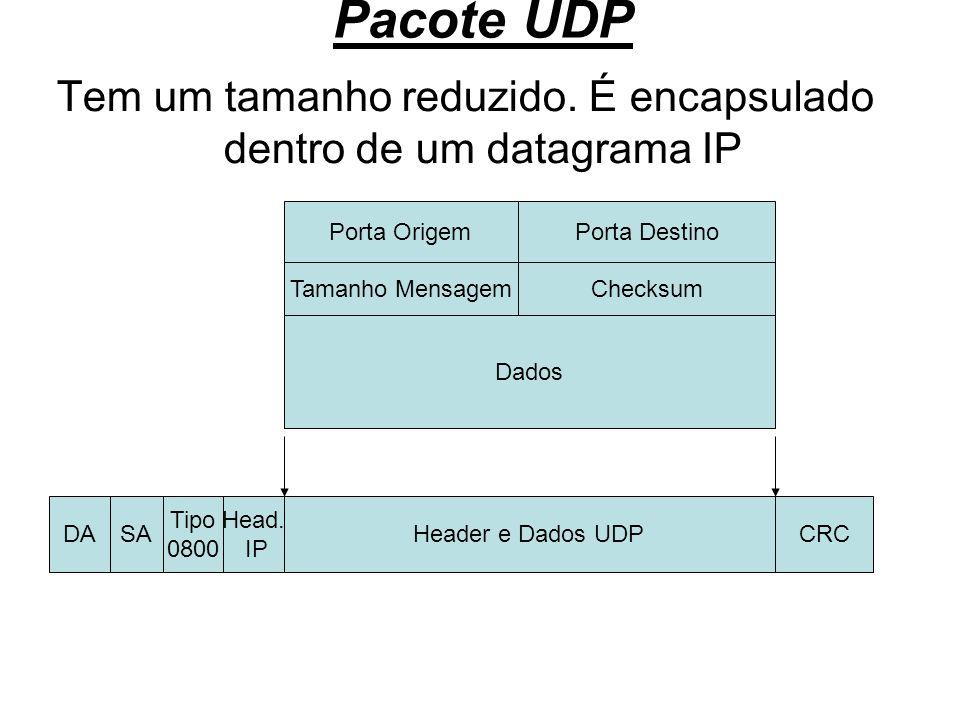 Pacote UDP Tem um tamanho reduzido. É encapsulado dentro de um datagrama IP Checksum Dados Porta Destino Tamanho Mensagem Porta Origem Header e Dados
