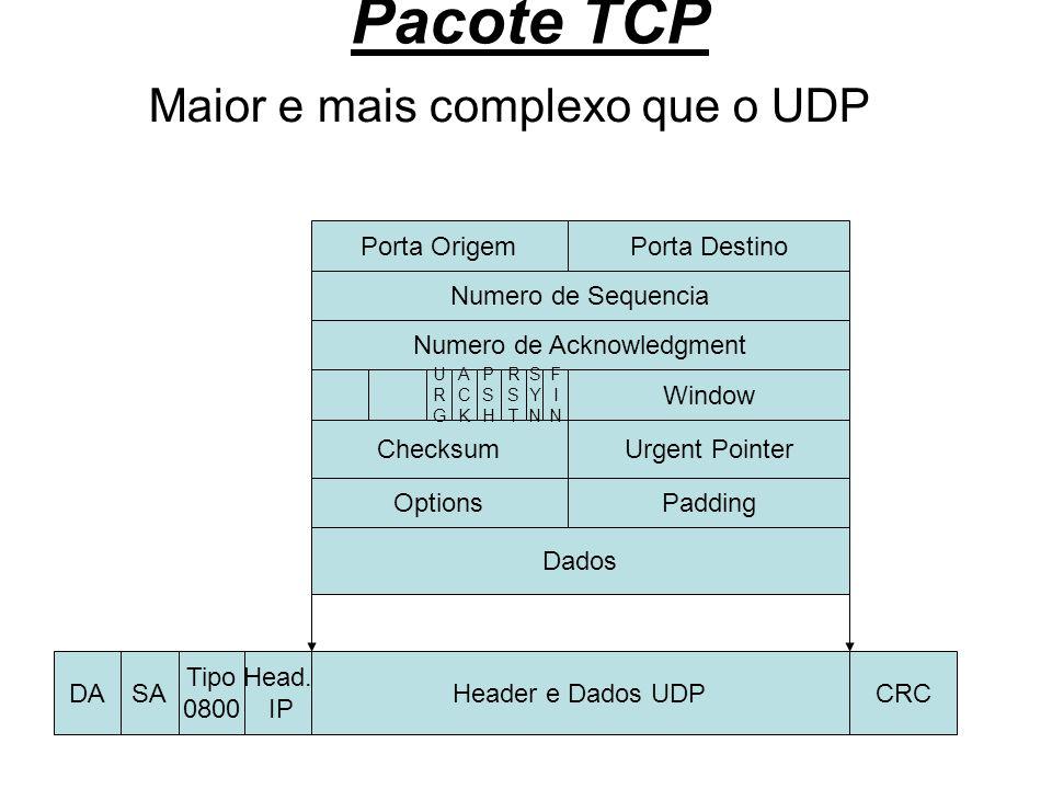 Pacote TCP Maior e mais complexo que o UDP Urgent Pointer Numero de Sequencia Porta Destino Checksum Dados Porta Origem Header e Dados UDP Head. IP Ti