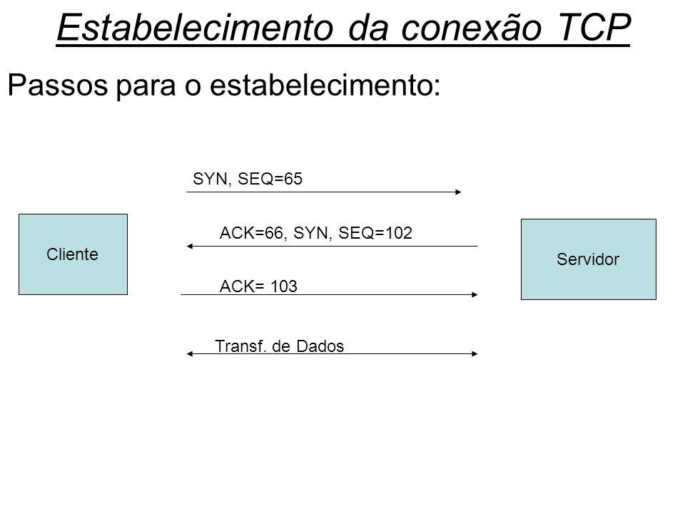 Estabelecimento da conexão TCP Passos para o estabelecimento: Cliente Servidor SYN, SEQ=65 ACK=66, SYN, SEQ=102 ACK= 103 Transf. de Dados