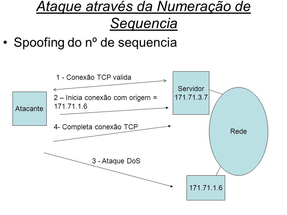 Ataque através da Numeração de Sequencia Spoofing do nº de sequencia Rede Servidor 171.71.3.7 171.71.1.6 Atacante 1 - Conexão TCP valida 2 – Inicia co