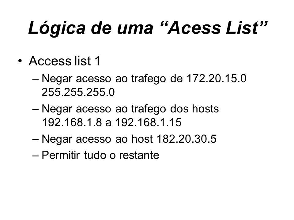 Lógica de uma Acess List Access list 1 –Negar acesso ao trafego de 172.20.15.0 255.255.255.0 –Negar acesso ao trafego dos hosts 192.168.1.8 a 192.168.