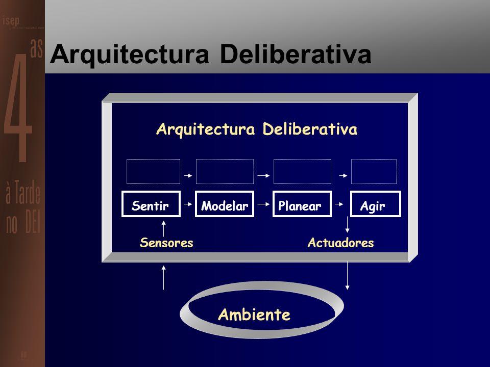 Arquitectura de um Agente A arquitectura de um agente é o conjunto de módulos componentes, sua organização e interacção com vista a dotar o agente de determinadas funcionalidades.