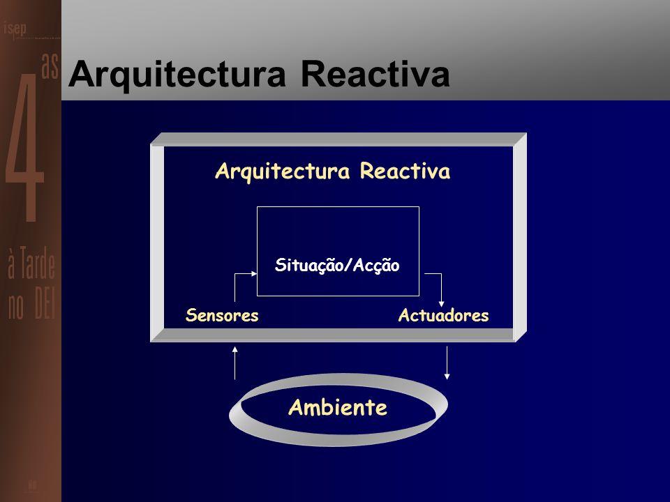 Arquitectura Deliberativa Ambiente SensoresActuadores Arquitectura Deliberativa SentirModelarAgirPlanear