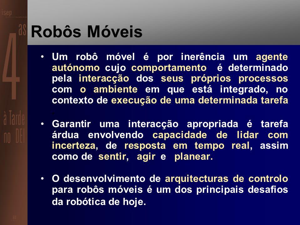 Conceito de Agente na Aplicação No âmbito desta aplicação o conceito de agente está presente a dois níveis: –Robô Móvel é visto como um Agente Autónomo Situado e Corporizado –O Sistema de Controlo do robô móvel foi desenvolvido como um Sistema Multi-Agente