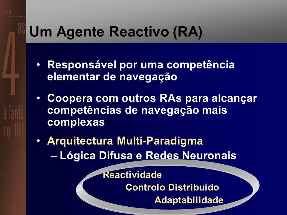 Arquitectura Híbrida e Distribuída ARCoS Camada Deliberativa Camada Reactiva Navegador Planeadores Planos Abstractos ConselhosTarefas RA1 RA2 SA Agentes Reactivos RAn