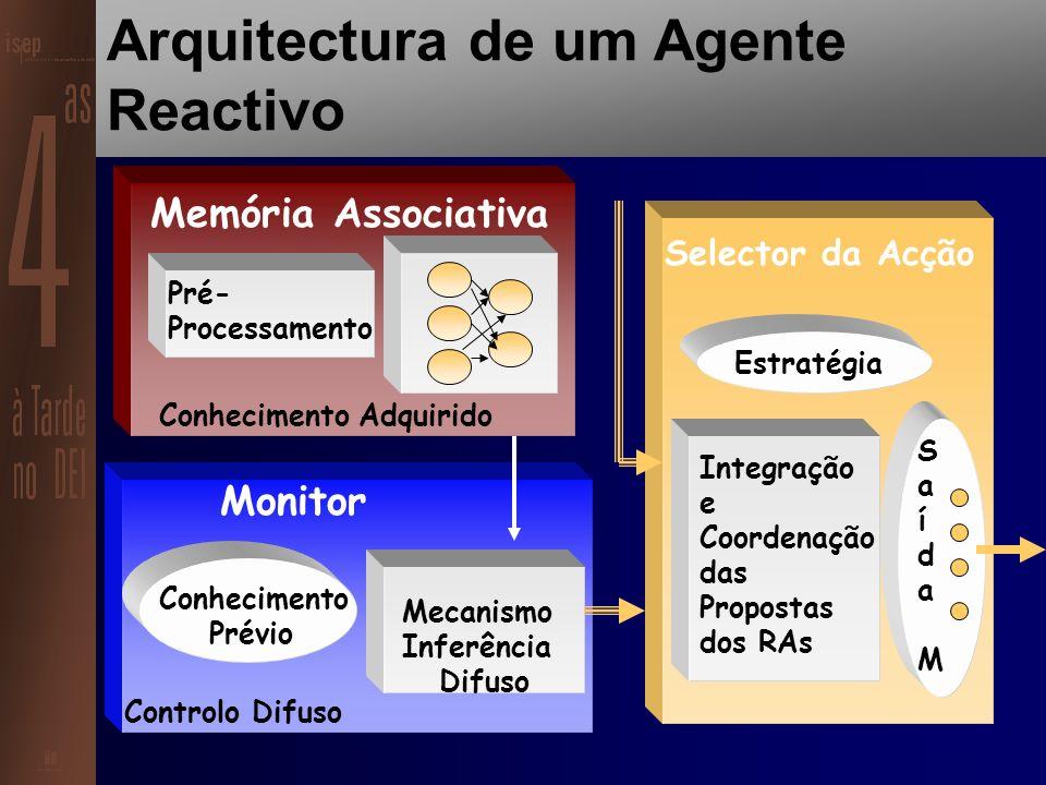 Um Agente Reactivo (RA) Responsável por uma competência elementar de navegação Coopera com outros RAs para alcançar competências de navegação mais complexas Arquitectura Multi-Paradigma –Lógica Difusa e Redes Neuronais Reactividade Controlo Distribuído Adaptabilidade