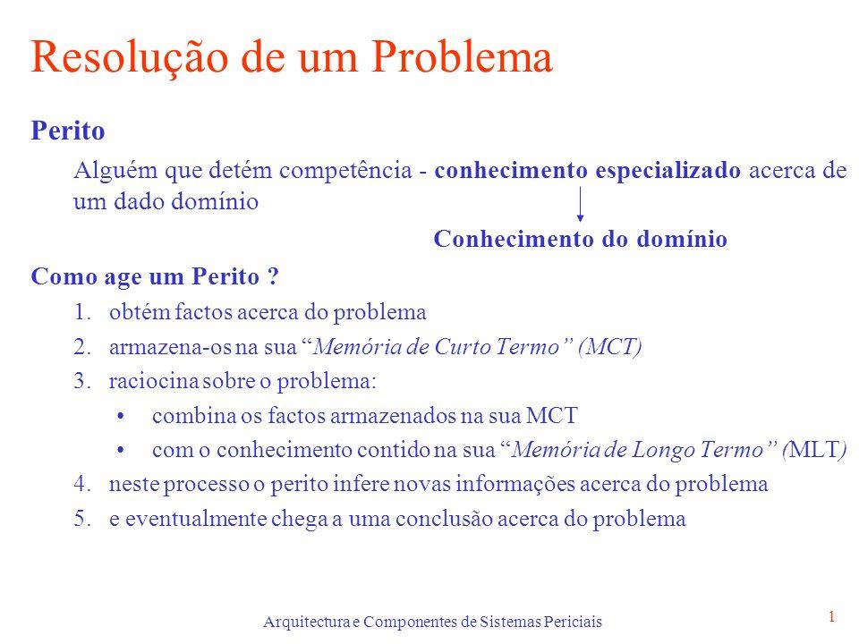 Arquitectura e Componentes de Sistemas Periciais 1 Resolução de um Problema Perito Alguém que detém competência - conhecimento especializado acerca de um dado domínio Conhecimento do domínio Como age um Perito .
