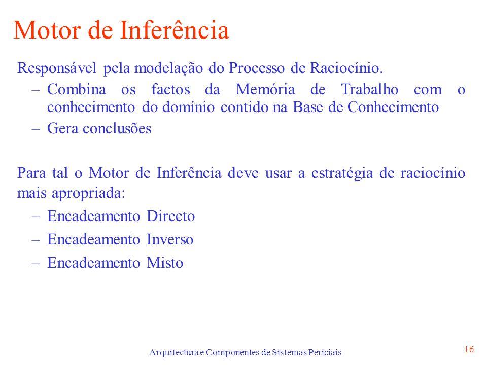 Arquitectura e Componentes de Sistemas Periciais 16 Motor de Inferência Responsável pela modelação do Processo de Raciocínio.