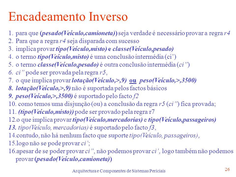 Arquitectura e Componentes de Sistemas Periciais 26 Encadeamento Inverso 1.para que (pesado(Veículo,camioneta)) seja verdade é necessário provar a regra r4 2.Para que a regra r4 seja disparada com sucesso 3.implica provar tipo(Veículo,misto) e classe(Veículo,pesado) 4.o termo tipo(Veículo,misto) é uma conclusão intermédia (ci) 5.o termo classe(Veículo,pesado) é outra conclusão intermédia (ci) 6.ci pode ser provada pela regra r5, 7.o que implica provar lotação(Veículo,>,9) ou peso(Veículo,>,3500) 8.lotação(Veículo,>,9) não é suportada pelos factos básicos 9.peso(Veículo,>,3500) é suportado pelo facto f2 10.