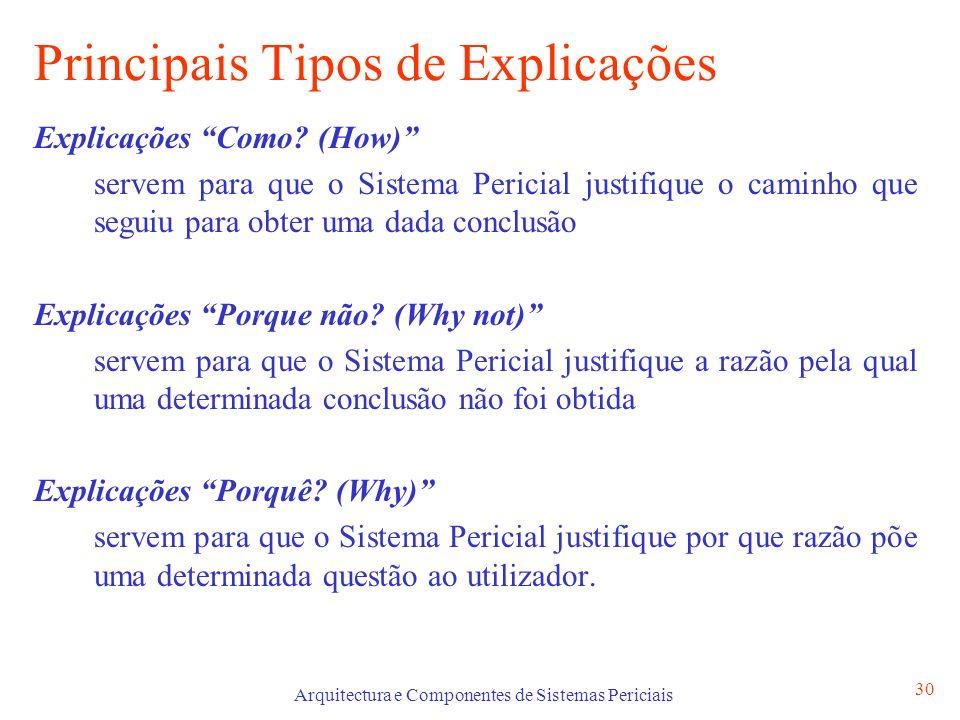 Arquitectura e Componentes de Sistemas Periciais 30 Principais Tipos de Explicações Explicações Como? (How) servem para que o Sistema Pericial justifi
