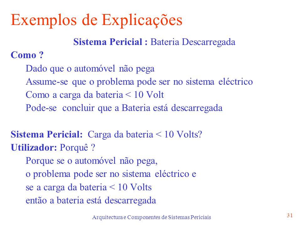 Arquitectura e Componentes de Sistemas Periciais 31 Exemplos de Explicações Sistema Pericial : Bateria Descarregada Como .
