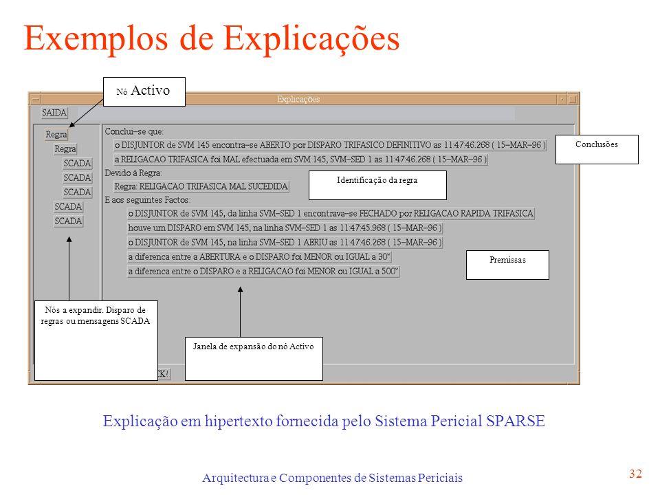 Arquitectura e Componentes de Sistemas Periciais 32 Exemplos de Explicações Explicação em hipertexto fornecida pelo Sistema Pericial SPARSE Nó Activo Nós a expandir.