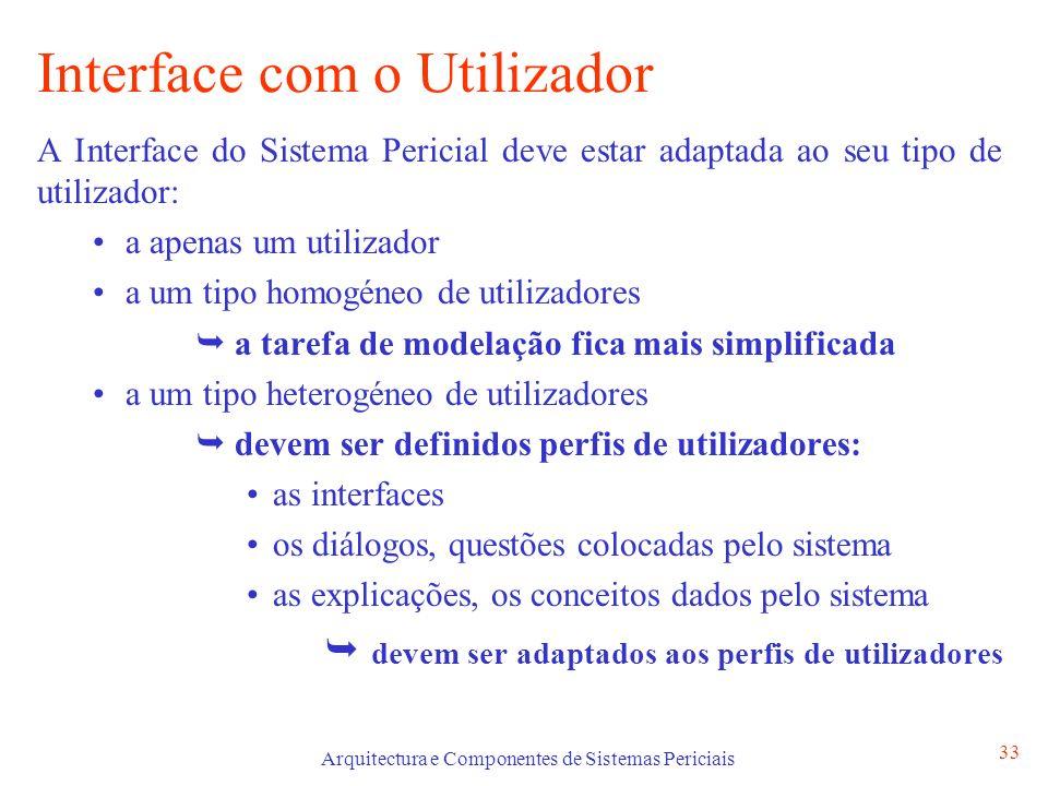 Arquitectura e Componentes de Sistemas Periciais 33 Interface com o Utilizador A Interface do Sistema Pericial deve estar adaptada ao seu tipo de util