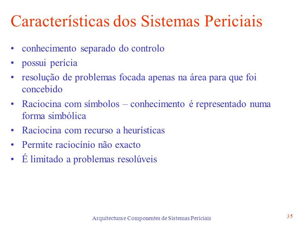 Arquitectura e Componentes de Sistemas Periciais 35 Características dos Sistemas Periciais conhecimento separado do controlo possui perícia resolução