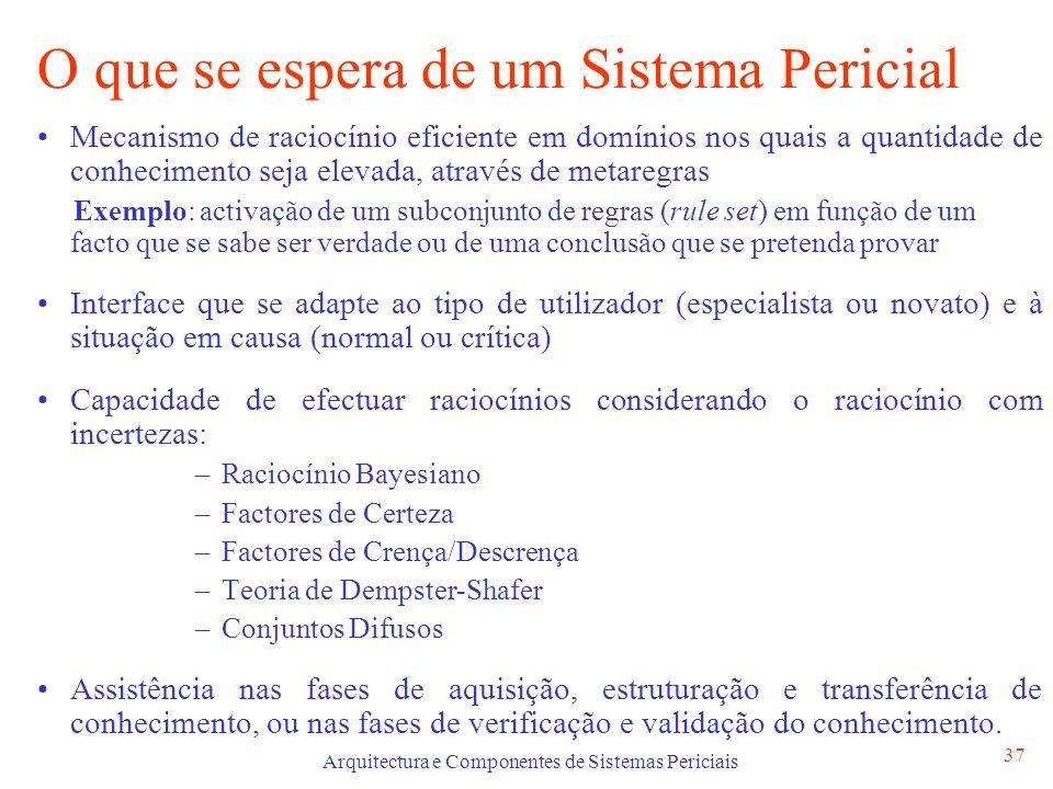 Arquitectura e Componentes de Sistemas Periciais 37 O que se espera de um Sistema Pericial Mecanismo de raciocínio eficiente em domínios nos quais a q