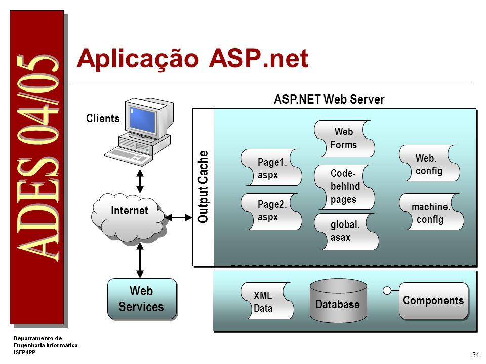 33 Colocação de conteúdos ASP.Net no IIS No w2ks Os alunos de ADES têm uma directoria com o nome de xxxxxxw$ (onde xxxxxx representam os 6 dígitos da