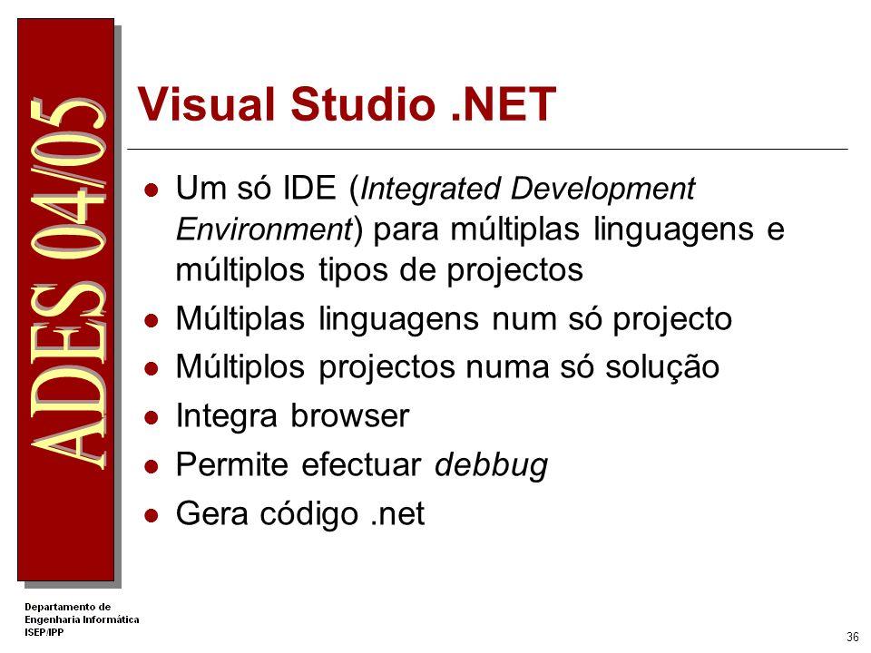 35 Modelo de Execução ASP.net