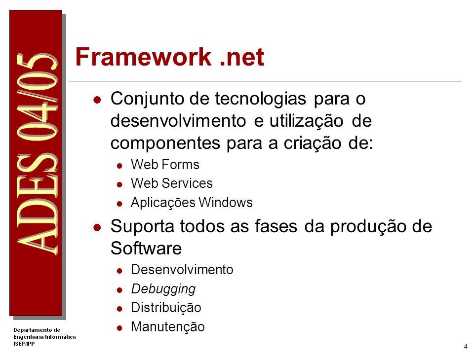 44 Web Forms – Modelo de Objectos As Web Forms possuem um modelo de objectos interno constituído por: Objecto Server Representa o Servidor Web Objecto Page Representa a página Web Objecto Request Representa o pedido efectuado pelo browser cliente Objecto Response Represente a resposta a enviar ao cliente pelo servidor
