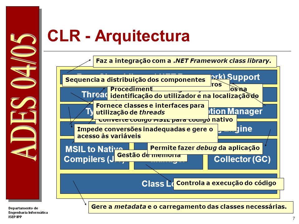 6 CLR - Serviços Fase de Desenvolvimento Diversas linguagens de programação Aumento de produtividade Fase de Instalação Processo de instalação resume-