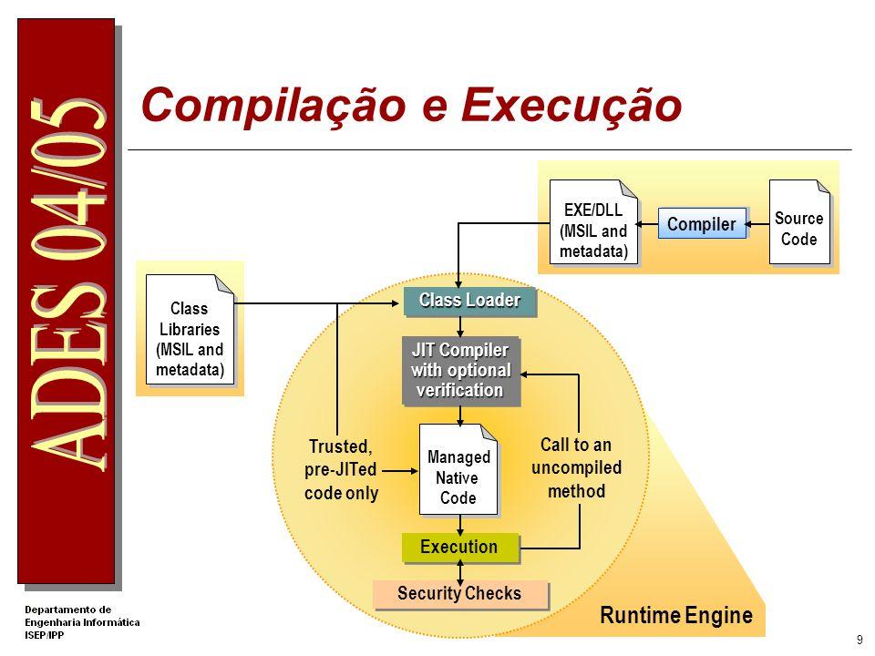 8 CLR - Características Sistema Comum de Tipos Conversão directa dos tipos de informação da Linguagem de programação para os da Framework Compilador J