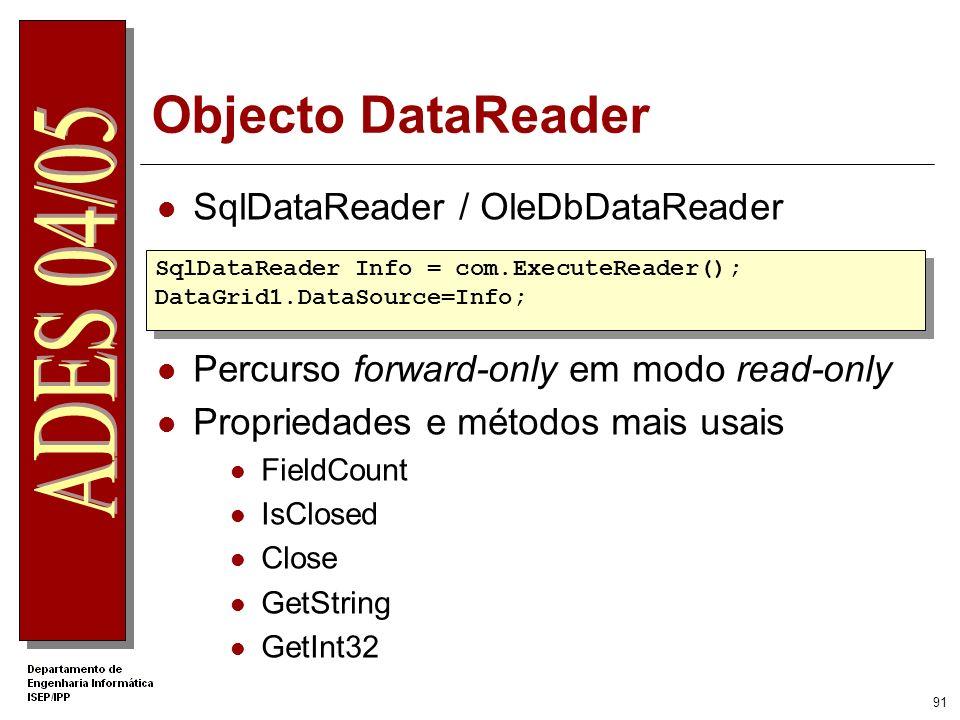 90 Objecto Command SqlCommand / OleDbCommand Executar comandos SQL ExecuteReader – executa comandos que devolvam linhas de informação (ex: SELECT) Exe