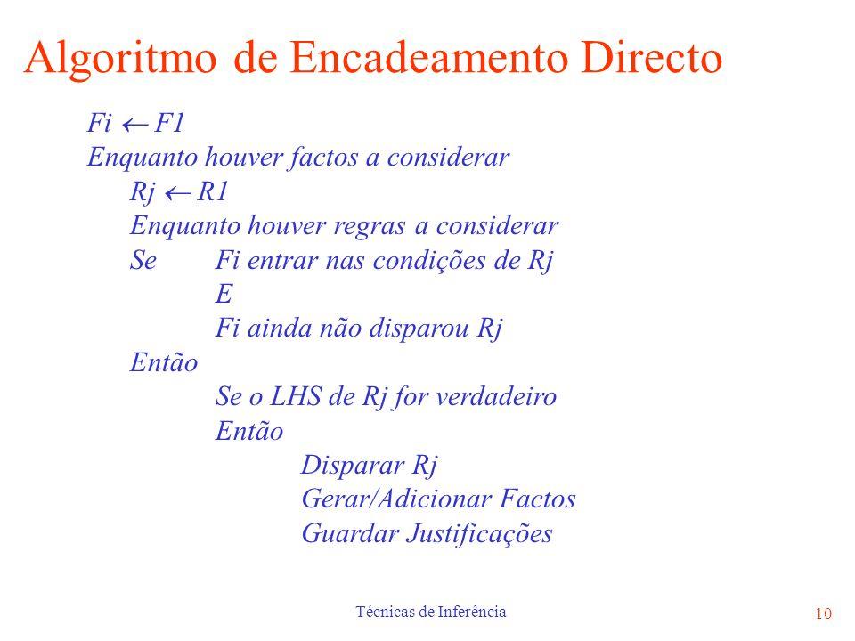 Técnicas de Inferência 10 Algoritmo de Encadeamento Directo Fi F1 Enquanto houver factos a considerar Rj R1 Enquanto houver regras a considerar Se Fi