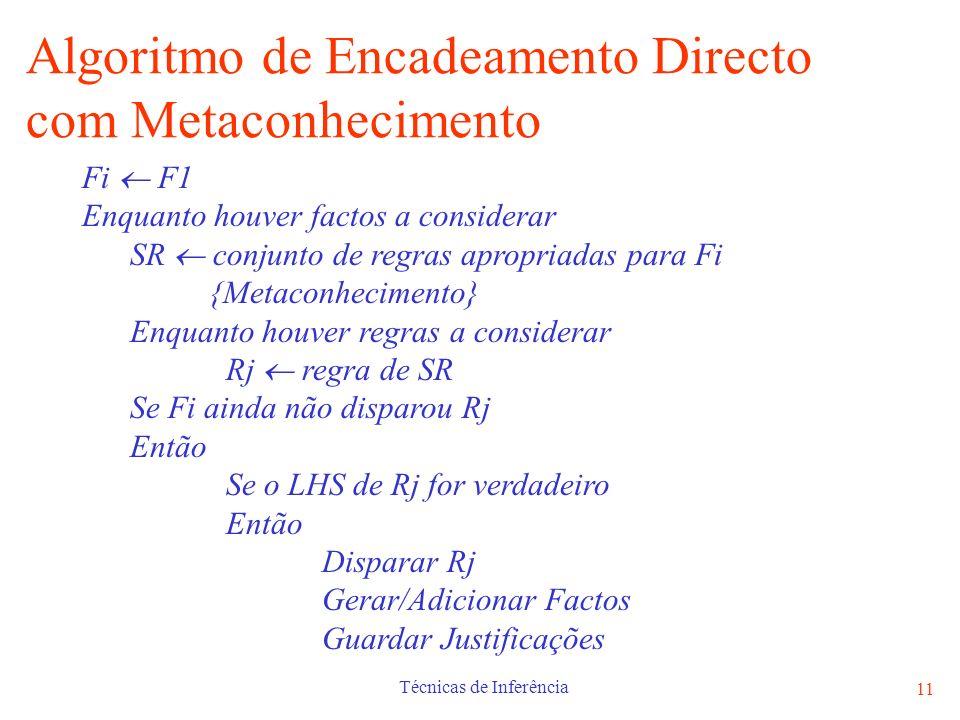 Técnicas de Inferência 11 Algoritmo de Encadeamento Directo com Metaconhecimento Fi F1 Enquanto houver factos a considerar SR conjunto de regras aprop