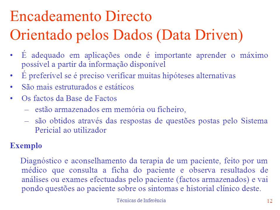 Técnicas de Inferência 12 Encadeamento Directo Orientado pelos Dados (Data Driven) É adequado em aplicações onde é importante aprender o máximo possív
