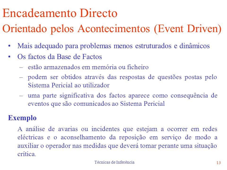 Técnicas de Inferência 13 Encadeamento Directo Orientado pelos Acontecimentos (Event Driven) Mais adequado para problemas menos estruturados e dinâmic