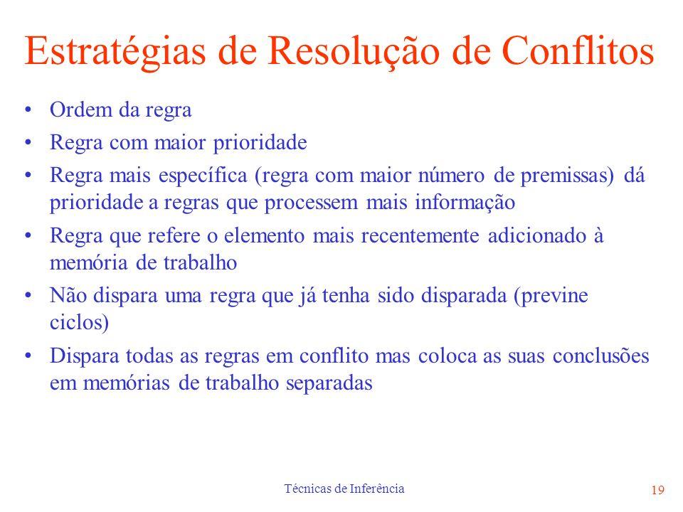 Técnicas de Inferência 19 Estratégias de Resolução de Conflitos Ordem da regra Regra com maior prioridade Regra mais específica (regra com maior númer