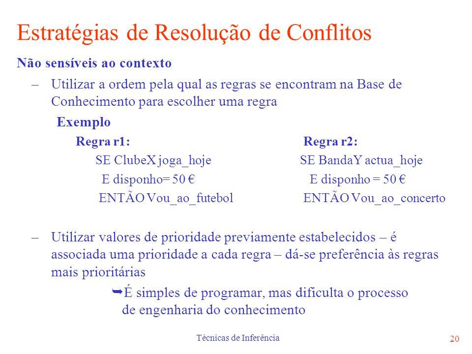 Técnicas de Inferência 20 Estratégias de Resolução de Conflitos Não sensíveis ao contexto –Utilizar a ordem pela qual as regras se encontram na Base d