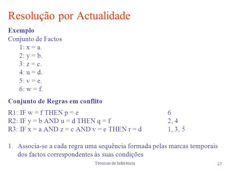 Técnicas de Inferência 23 Resolução por Actualidade Exemplo Conjunto de Factos 1: x = a. 2: y = b. 3: z = c. 4: u = d. 5: v = e. 6: w = f. Conjunto de
