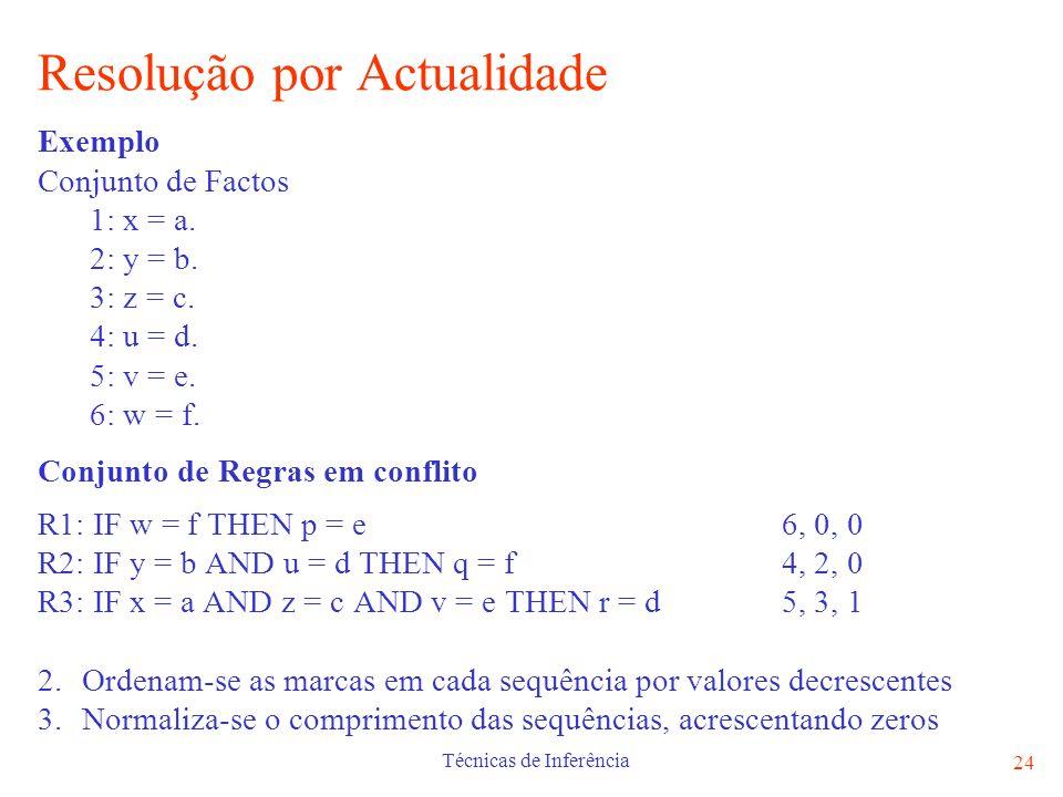 Técnicas de Inferência 24 Resolução por Actualidade Exemplo Conjunto de Factos 1: x = a. 2: y = b. 3: z = c. 4: u = d. 5: v = e. 6: w = f. Conjunto de