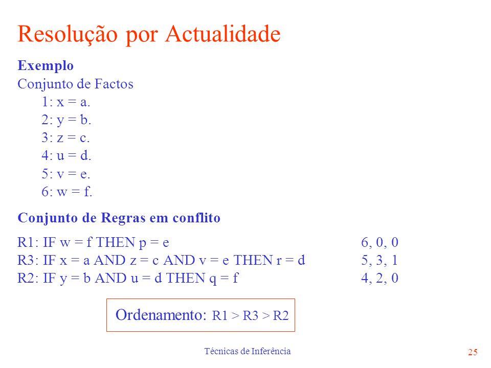 Técnicas de Inferência 25 Resolução por Actualidade Exemplo Conjunto de Factos 1: x = a. 2: y = b. 3: z = c. 4: u = d. 5: v = e. 6: w = f. Conjunto de