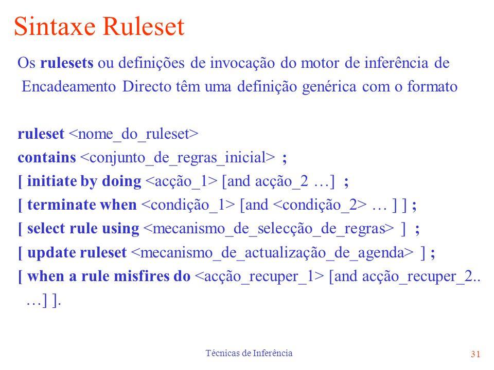 Técnicas de Inferência 31 Sintaxe Ruleset Os rulesets ou definições de invocação do motor de inferência de Encadeamento Directo têm uma definição gené
