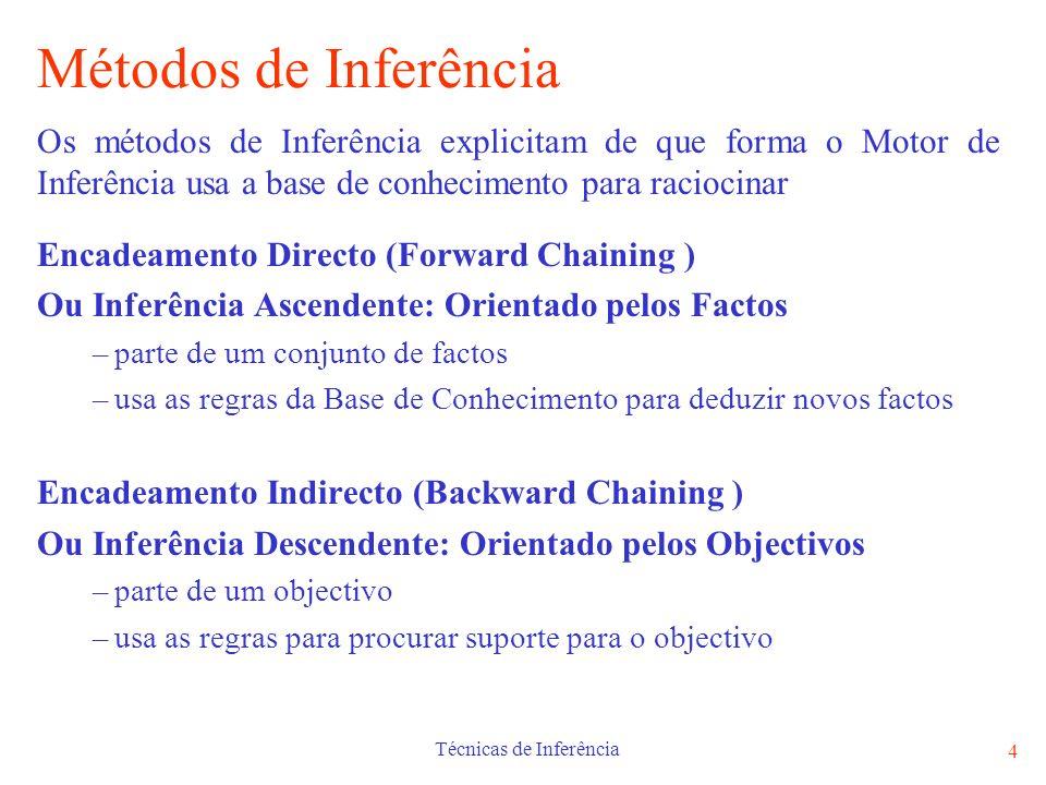 Técnicas de Inferência 4 Métodos de Inferência Os métodos de Inferência explicitam de que forma o Motor de Inferência usa a base de conhecimento para