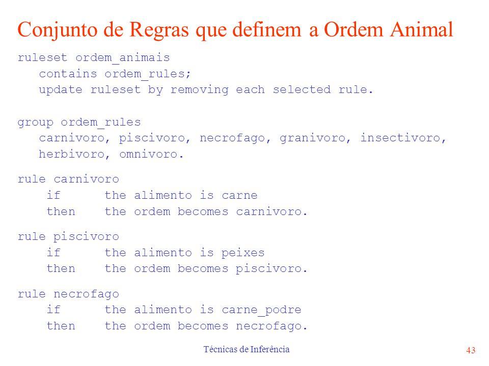 Técnicas de Inferência 43 Conjunto de Regras que definem a Ordem Animal ruleset ordem_animais contains ordem_rules; update ruleset by removing each se