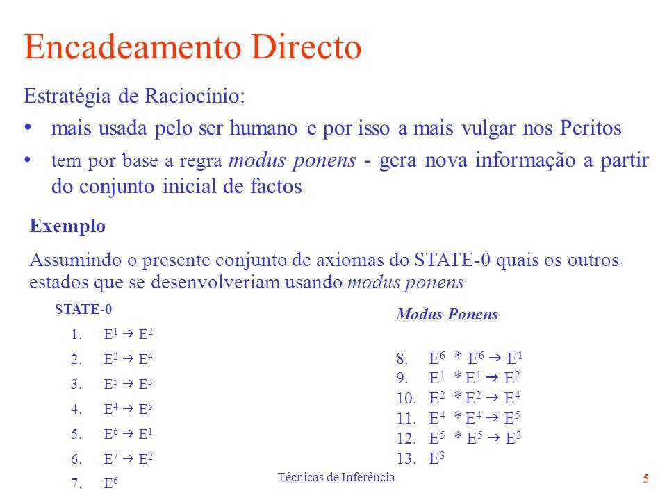 Técnicas de Inferência 5 Encadeamento Directo Estratégia de Raciocínio: mais usada pelo ser humano e por isso a mais vulgar nos Peritos tem por base a