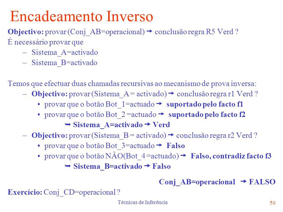 Técnicas de Inferência 50 Encadeamento Inverso Objectivo: provar (Conj_AB=operacional) conclusão regra R5 Verd ? É necessário provar que –Sistema_A=ac