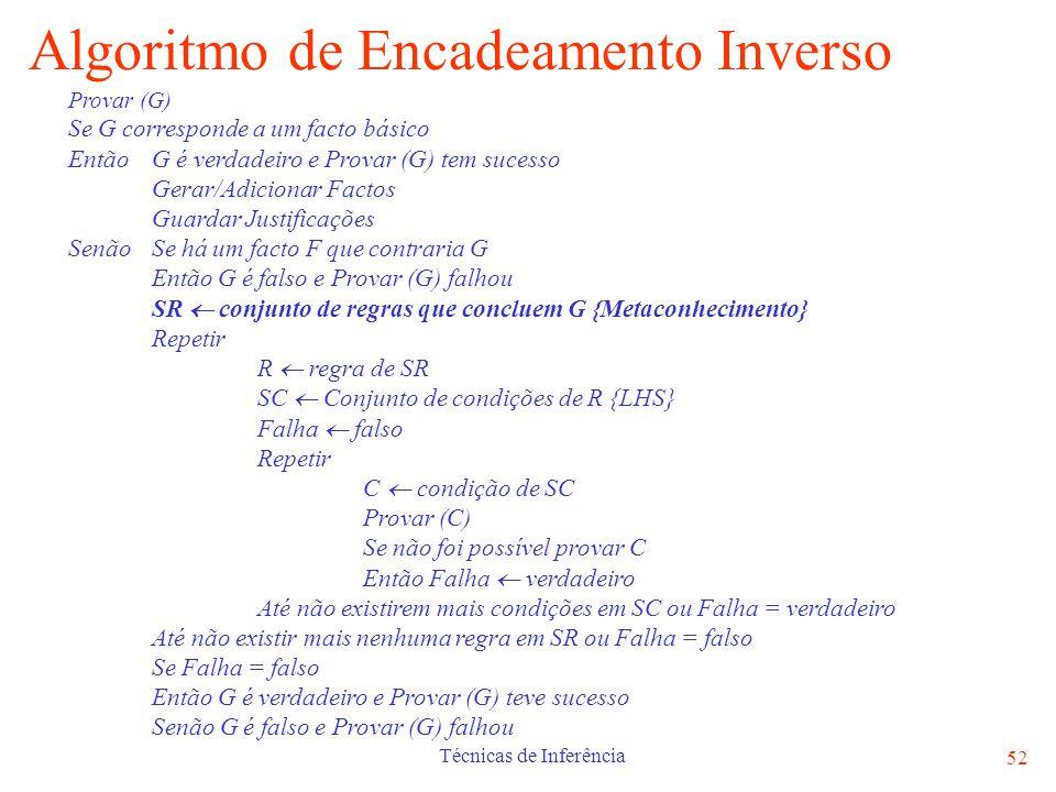 Técnicas de Inferência 52 Algoritmo de Encadeamento Inverso Provar (G) Se G corresponde a um facto básico EntãoG é verdadeiro e Provar (G) tem sucesso