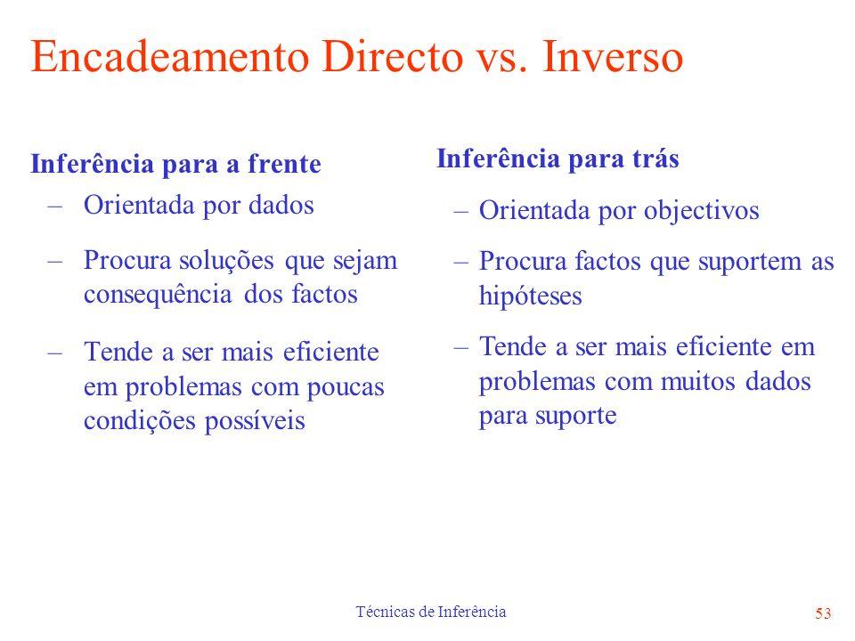 Técnicas de Inferência 53 Encadeamento Directo vs. Inverso Inferência para a frente –Orientada por dados –Procura soluções que sejam consequência dos