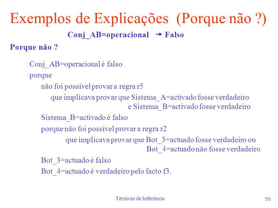 Técnicas de Inferência 58 Exemplos de Explicações (Porque não ?) Conj_AB=operacional Falso Porque não ? Conj_AB=operacional é falso porque não foi pos