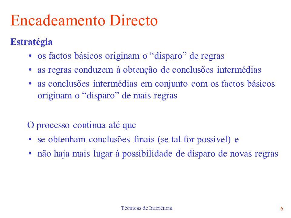 Técnicas de Inferência 6 Encadeamento Directo Estratégia os factos básicos originam o disparo de regras as regras conduzem à obtenção de conclusões in